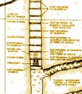 pozzo-oak-island-dettaglio