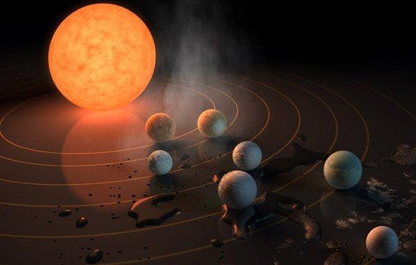 nasa nuovo sistema solare